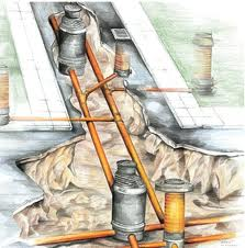схема на канализацията